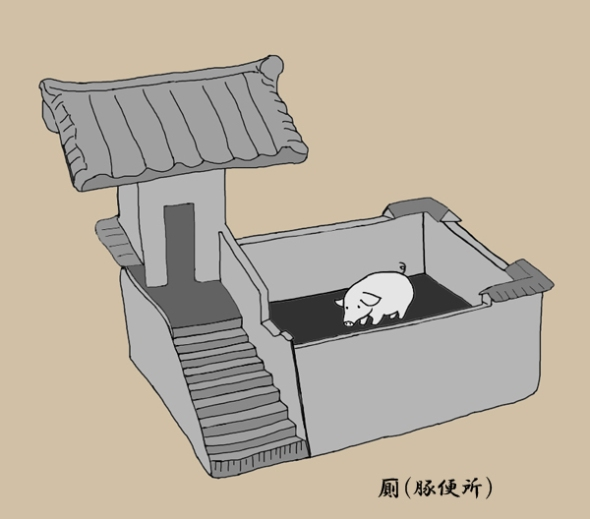 Japanese toilets in the Edo Period