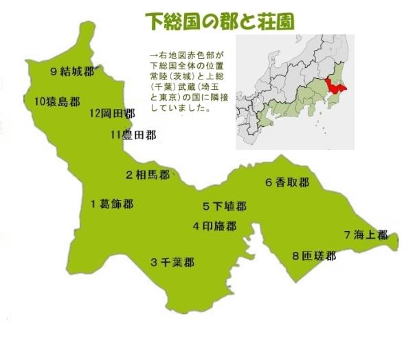 Shimosa Province
