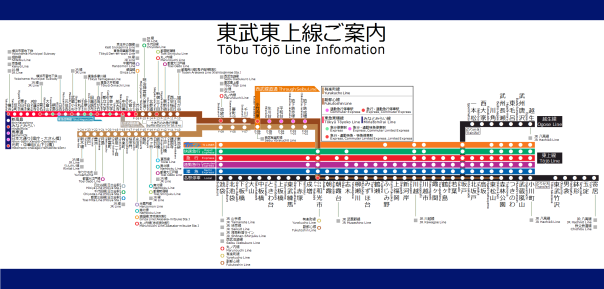 The Tobu-Tojo Line is pretty complicated. I don't use it.