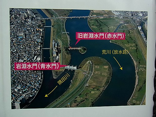 This aerial shot shows the old red floodgate (up top), the new blue floodgate (center). It also shows clearly where the Sumida Rivers begins (old Arakawa) and the new course of the Arakawa (old drainage canal).