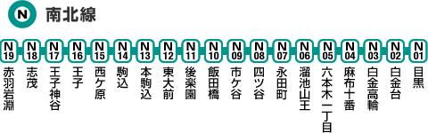 nanboku line